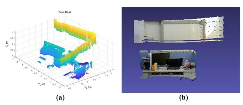 Velodyne LiDAR and monocular camera data fusion for depth