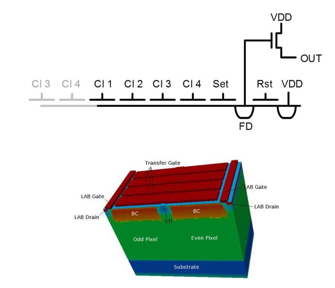 Down Counter Bi-Directional OPTICAL GAP Movement SENSOR or Up 3