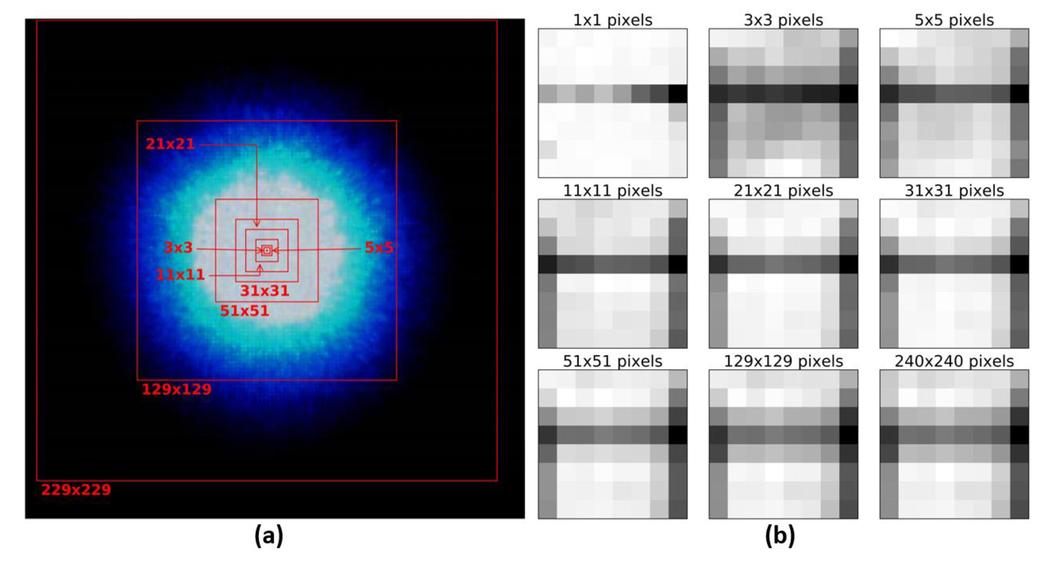 A Shadow Image Microscope Based On An Array Of Nanoleds