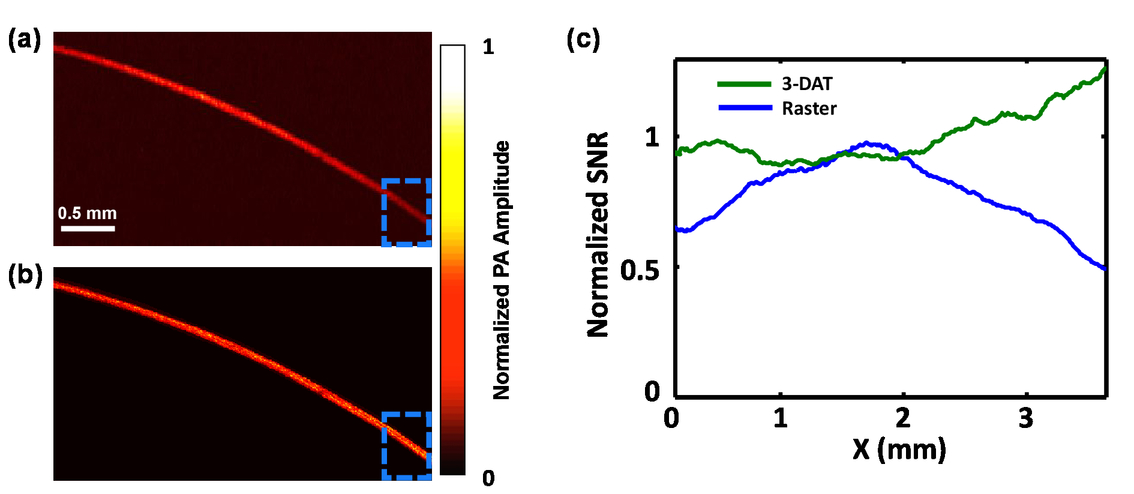 photoacoustic microscopy of a three dimensional arbitrary trajectory