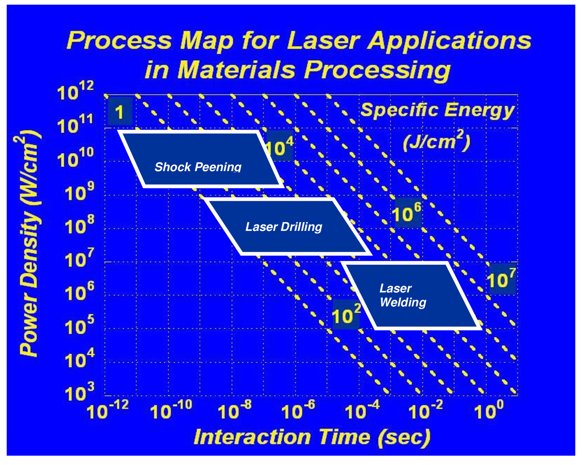 Lasers For Welding And Their Potential In Production At Ge Laser Diagram 00015 Psisdg8963 89630i Page 3 1