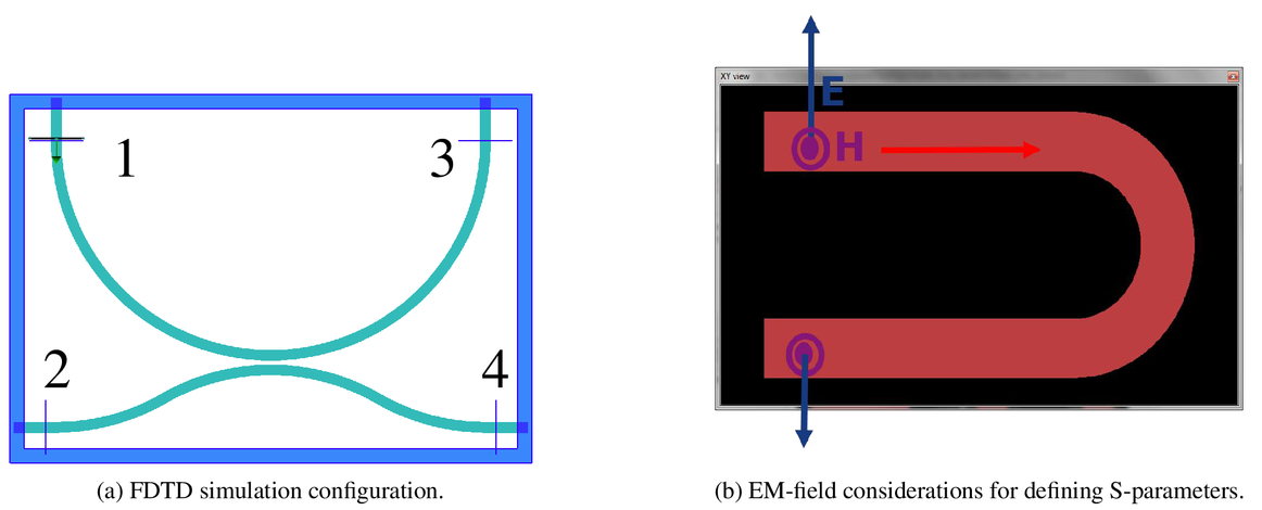 Design methodologies for silicon photonic integrated circuits