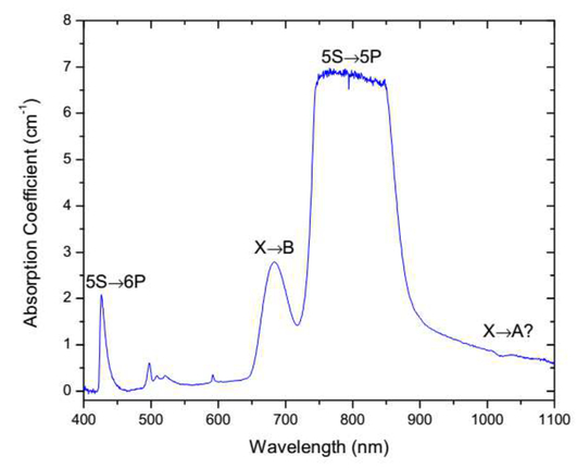 Laser cooling of dense atomic gases by collisional