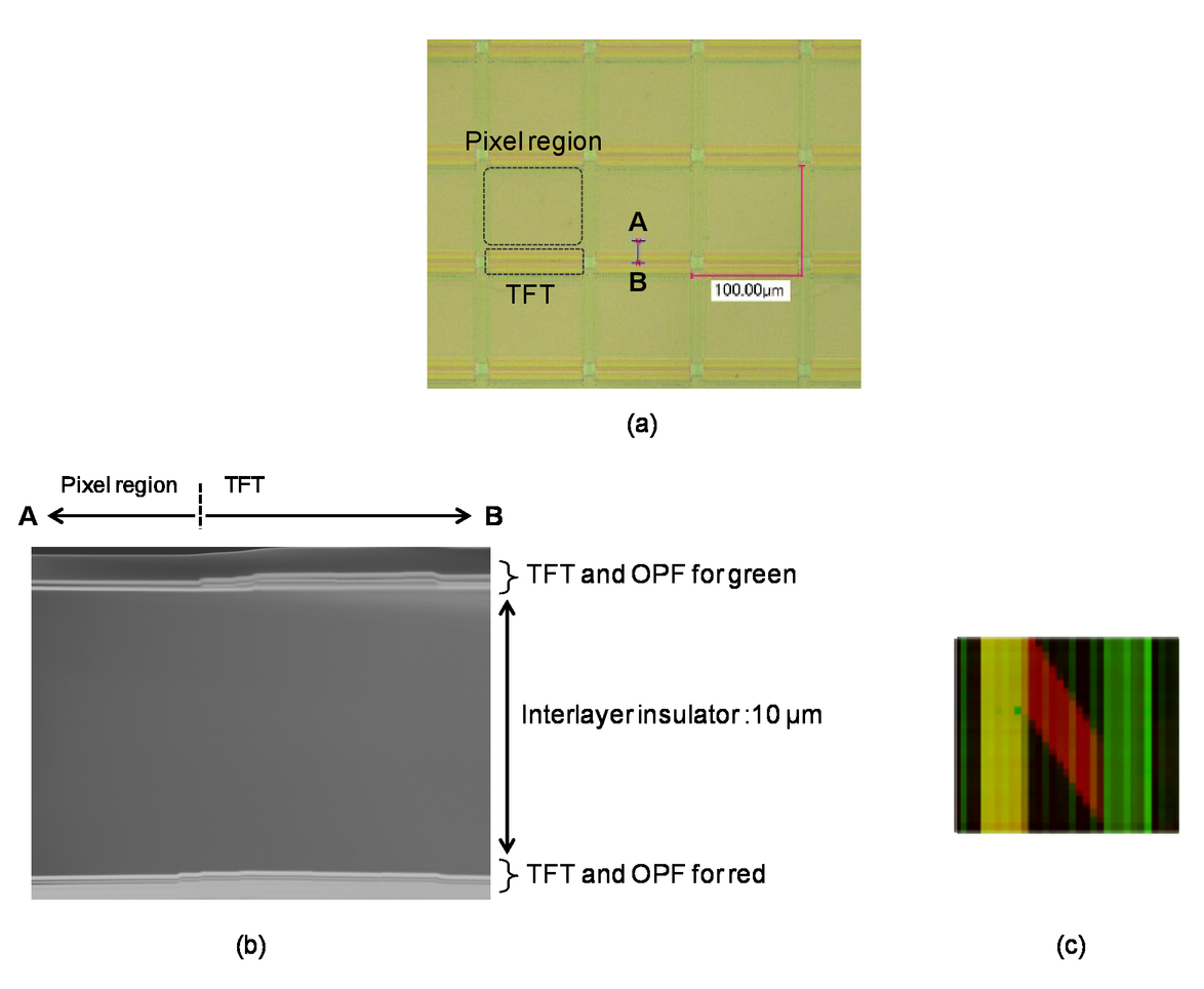 Color Image Sensor Using Stacked Organic Photoconductive Films With Figure1 Circuit 32