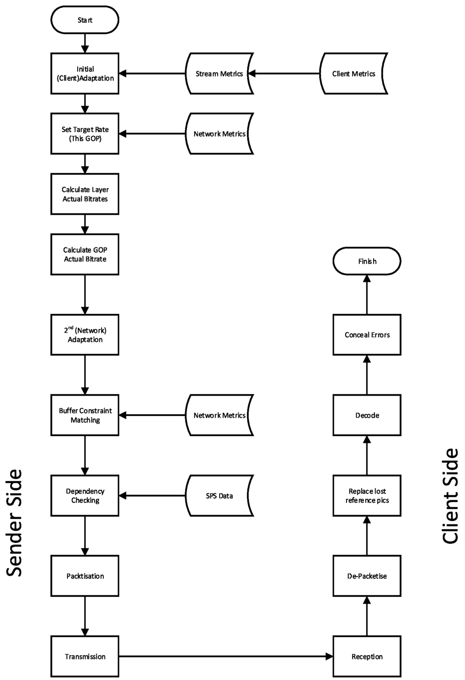 Evaluation Of In Network Adaptation Scalable High Efficiency Router Block Diagram Furthermore Cisco Work Moreover Global Schematic The Proposed Shvc Scheme 00011 Psisdg9030 90300b Page 6 1