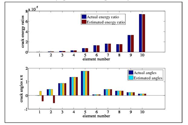Parametric study of laser scanner for breathing cracked