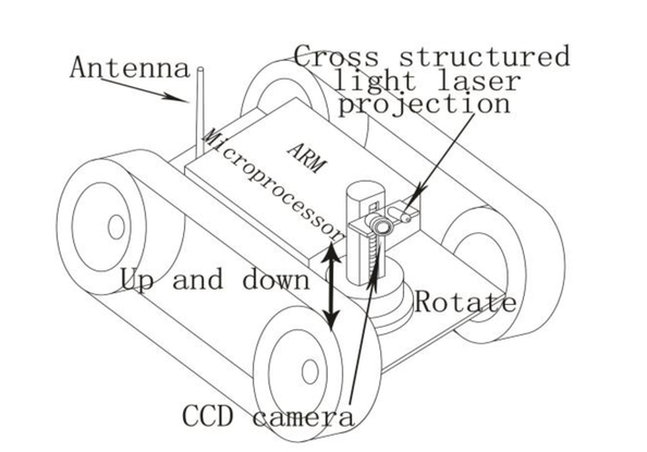 Ccd Camera Wiring Diagram