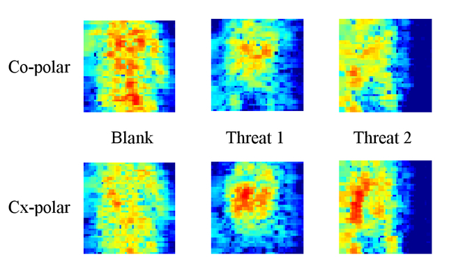 Concealed threat detection with the IRAD sub-millimeter wave