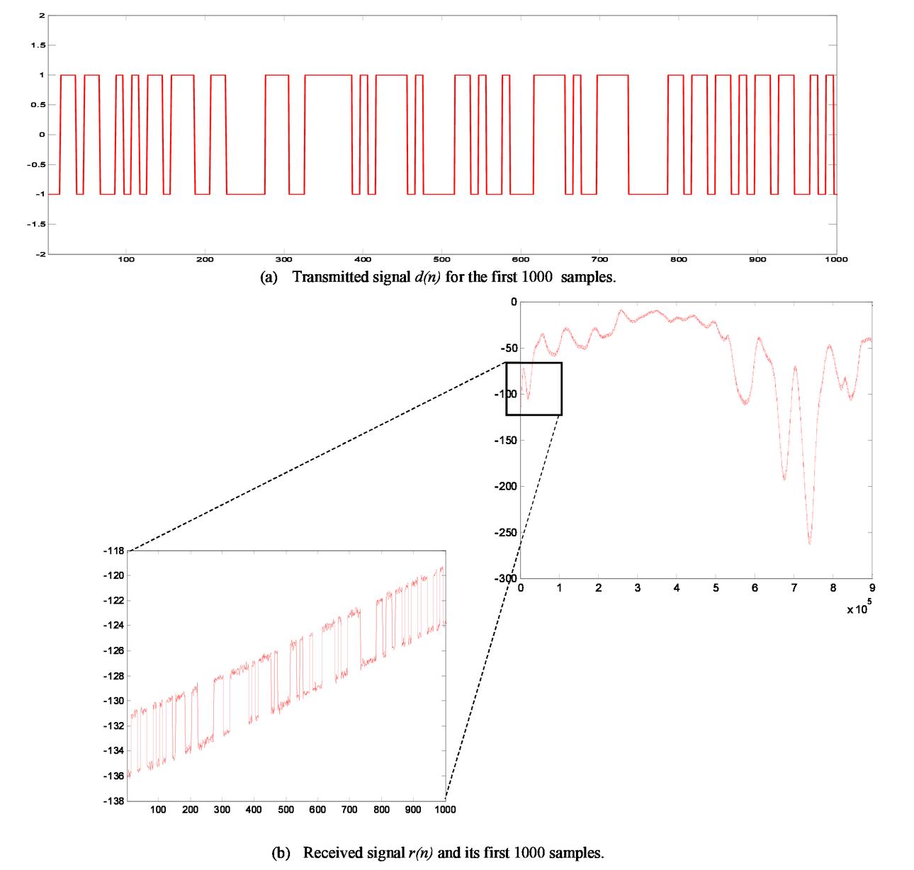 Trading capital binary options strategies pdf free