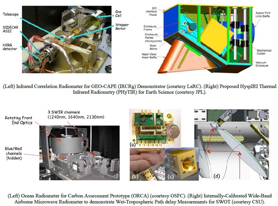 NASA ESTO's strategic investments in space-based radiometer