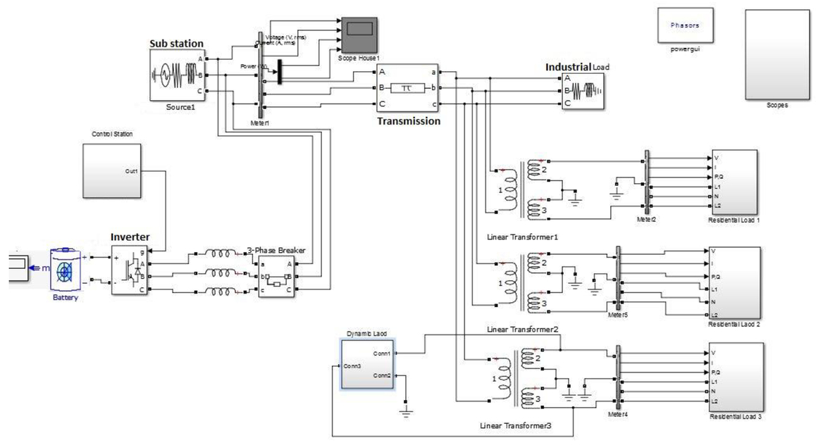 A smart grid simulation testbed using Matlab/Simulink