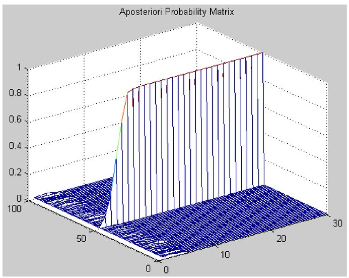 Predicting impact of multi-paths on phase change in map