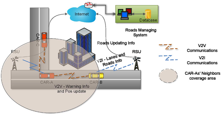 Road safety alerting system with radar and GPS cooperation in a