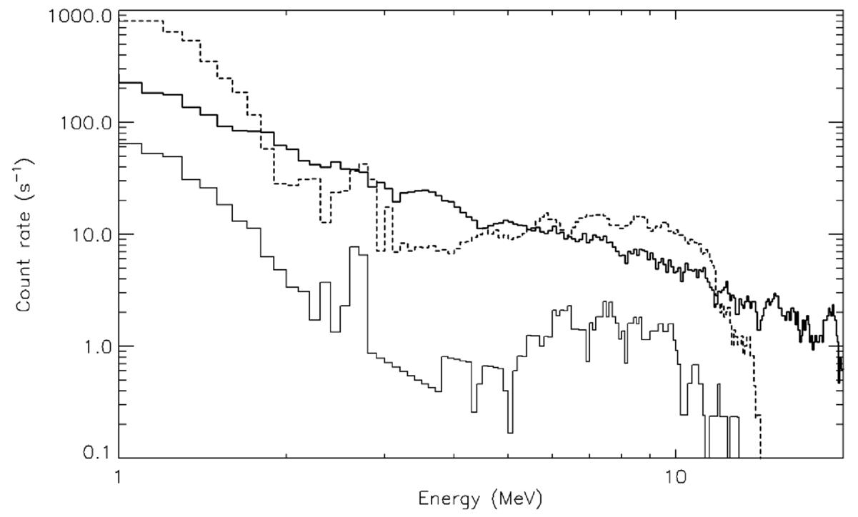 The Gamma Cube A Novel Concept Of Ray Telescope Unity Spotlight Wiring Diagram 00010 Psisdg9144 91440b Page 11 1