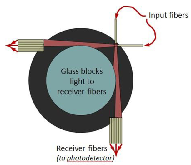 Shaping of thin glass X-ray telescope mirrors using air bearing ...