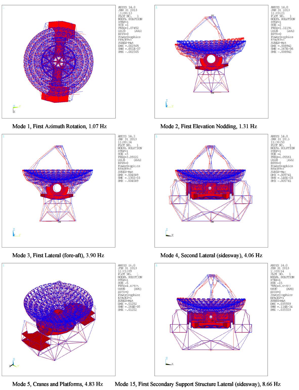 Finite element analyses of CCAT preliminary design