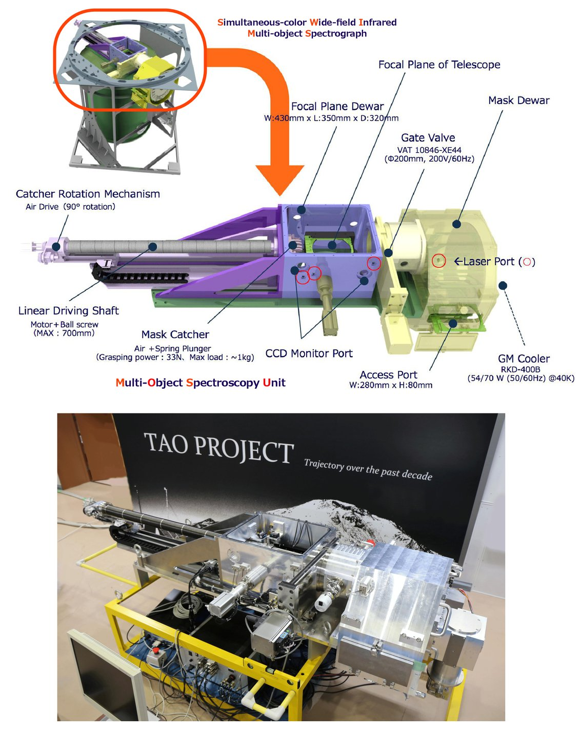 Development Of Multi Object Spectroscopy Unit For Simultaneous Color Opto Interrupter Repeatability Gear Diagram 00201 Psisdg9147 91476n Page 2 1