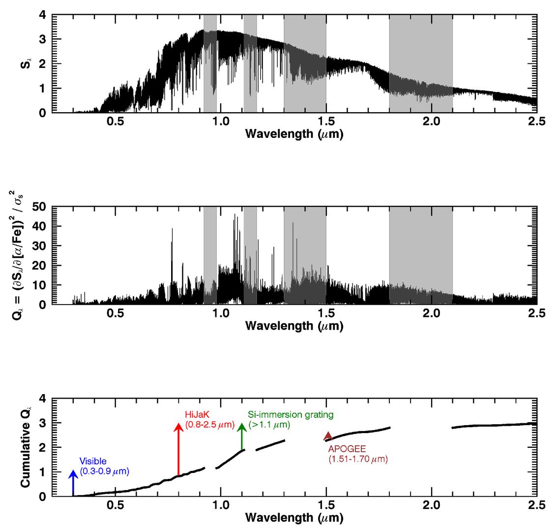 Hijak The High Resolution J H And K Spectrometer L98 Engine Diagram 00236 Psisdg9147 91477t Page 3 1