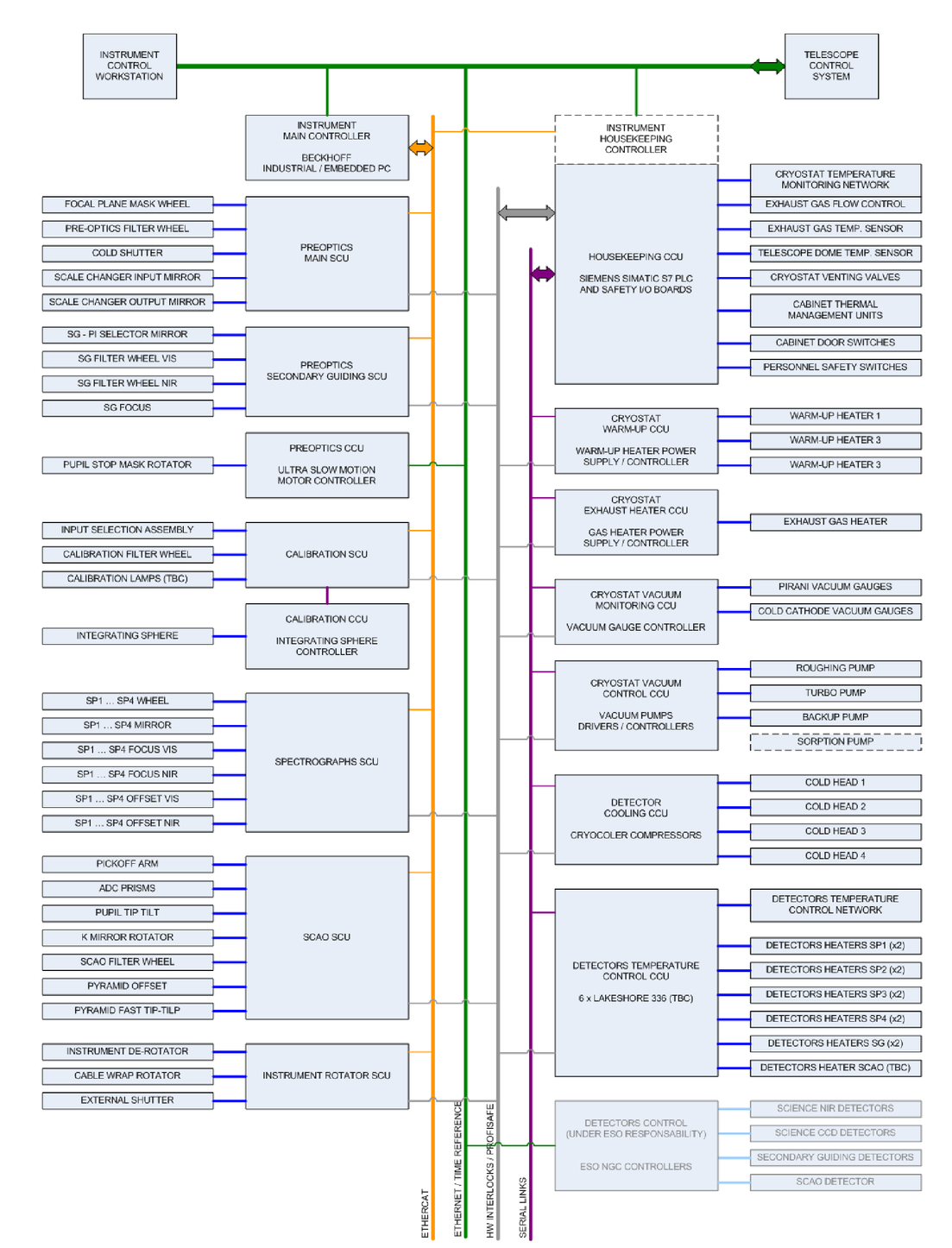 Harmoni Instrument Control Electronics Beckhoff Wiring Diagram 00271 Psisdg9147 91478v Page 10 1