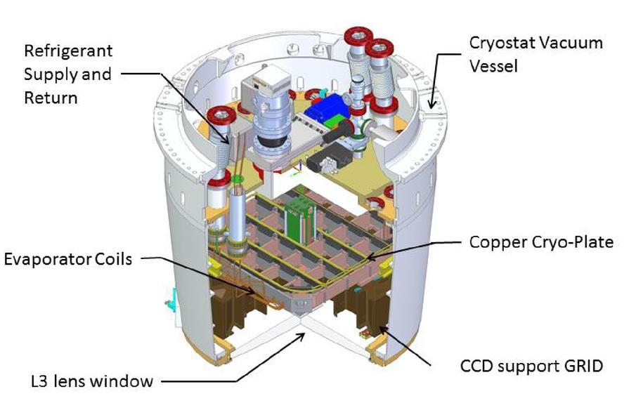 The LSST camera 500-watt -130 degC mixed refrigerant cooling system