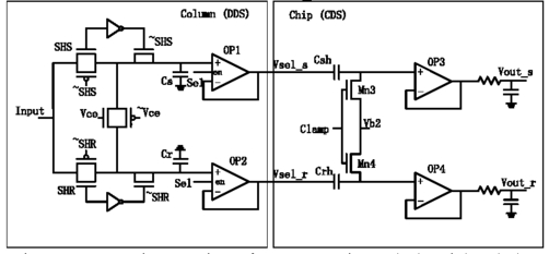 The analysis and design of high speed double delta sampling circuit