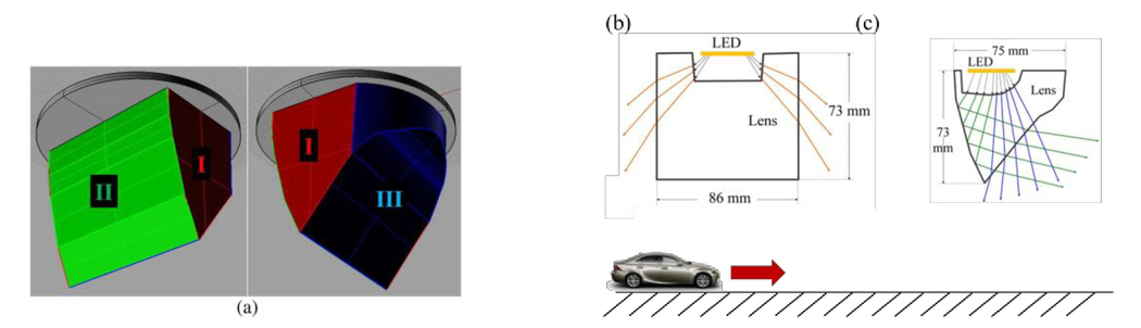 Optical design of low glare luminaire applied for tunnel light