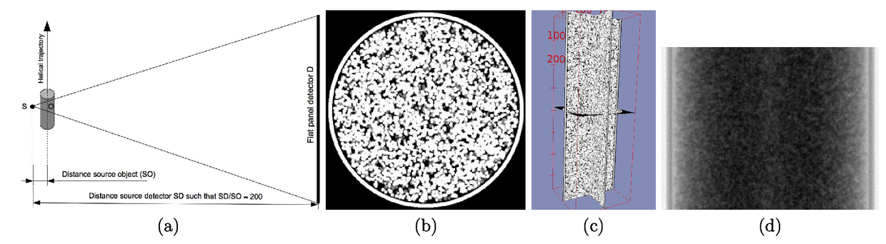 Iterative reconstruction optimisations for high angle cone