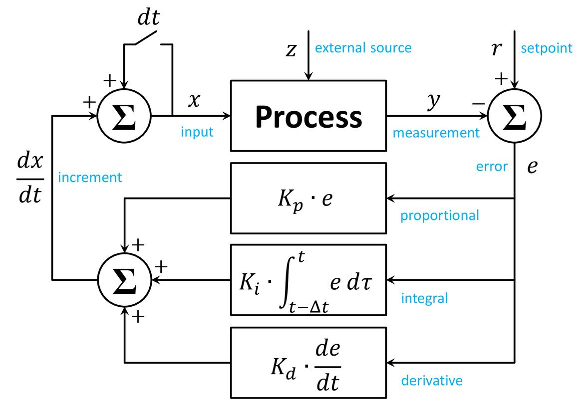 Illumination Adaptation With Rapid Response Color Sensors Figure1 Sensor Circuit 00008 Psisdg9216 921608 Page 5 1