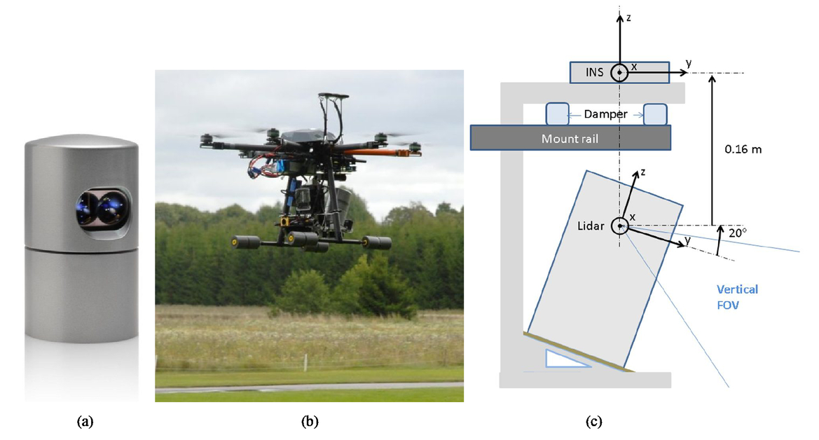 Lidar on small UAV for 3D mapping