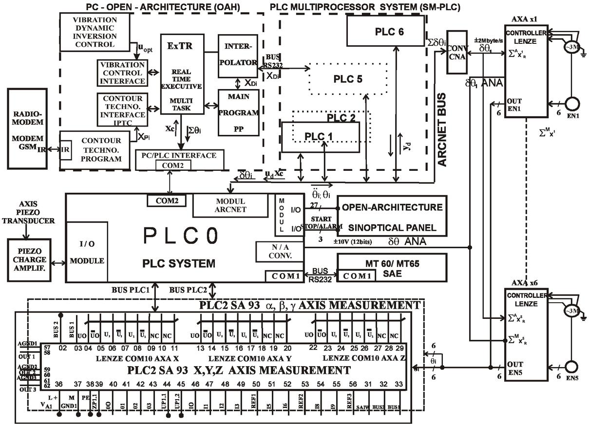 reese pod wiring diagram