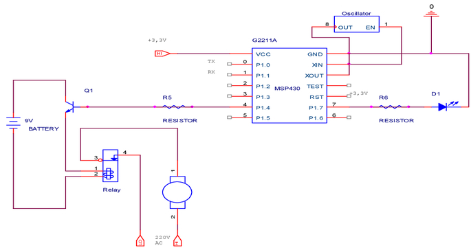 Wireless ZigBee home automation system