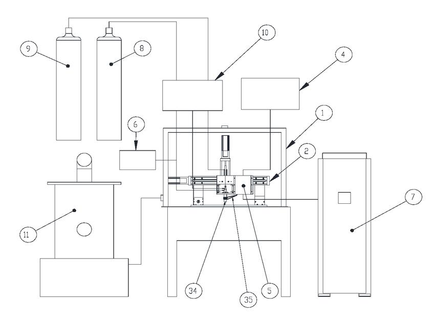 A High Efficiency Machining Method Of Sic Ion Enhanced Atmospheric