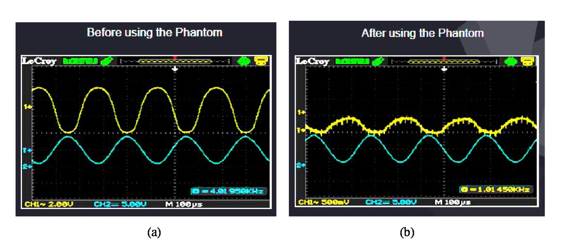 Recent developments in electroabsorption modulators at Acreo