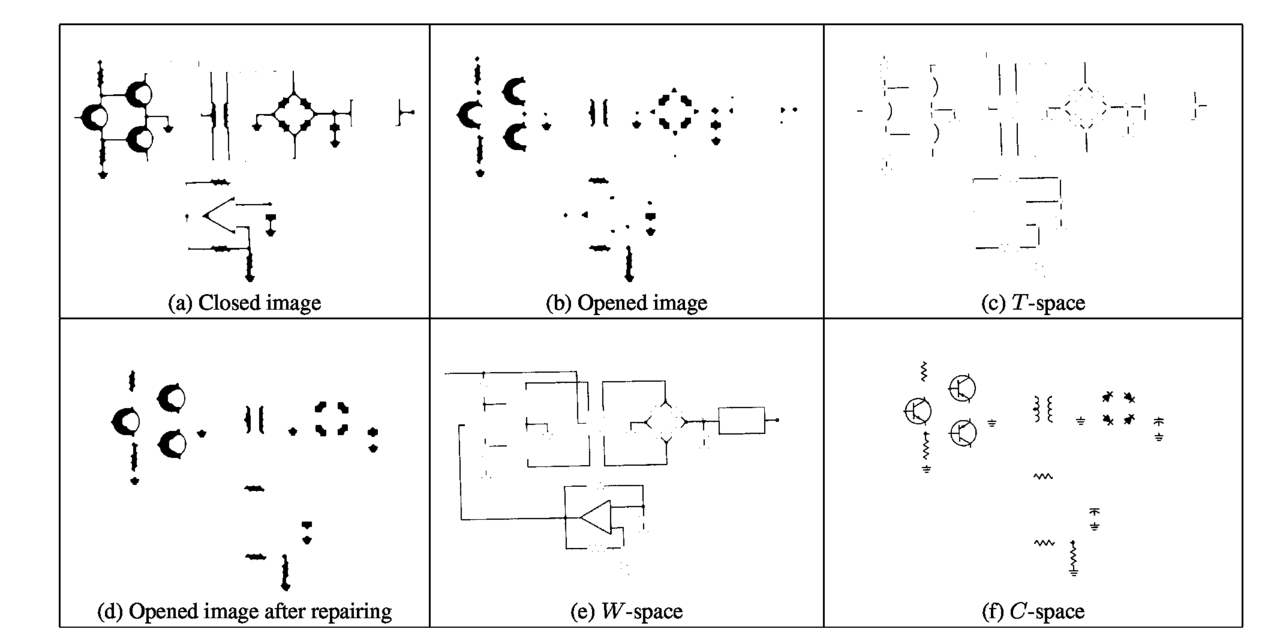 12 Graphical Symbols For Diagrams Part 12 Binary Logic Elements