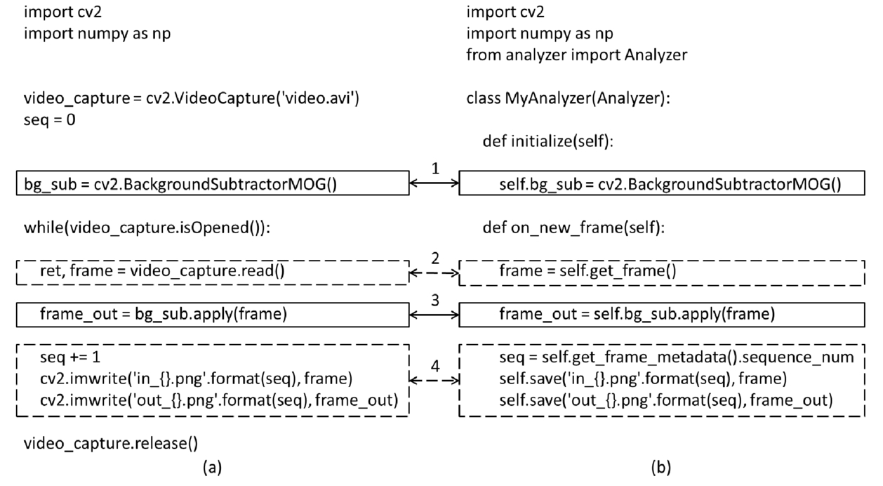 An interactive web-based system using cloud for large-scale