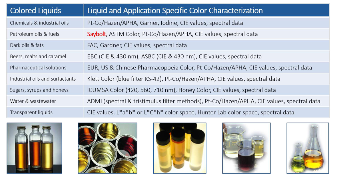 Mobile micro colorimeter and micro spectrometer sensor modules as 00007psisdg9411941107page32g fandeluxe Choice Image