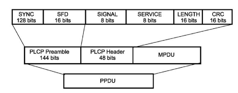 Indoor positioning system using WLAN channel estimates as