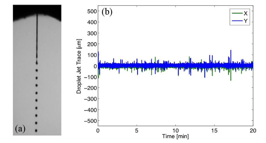 Spectral emission properties of a LPP light source in the