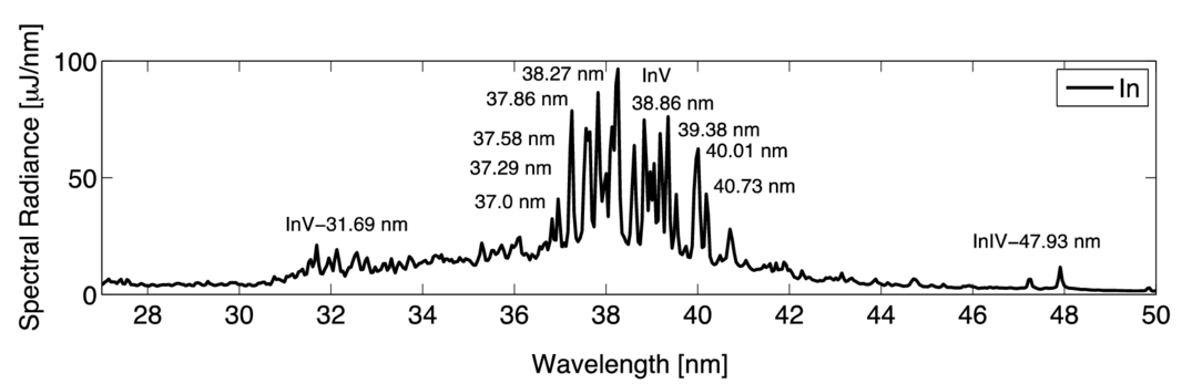Spectral emission properties of a LPP light source in the sub-200nm