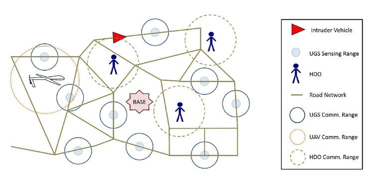 Bayesian hidden Markov models for UAV-enabled target