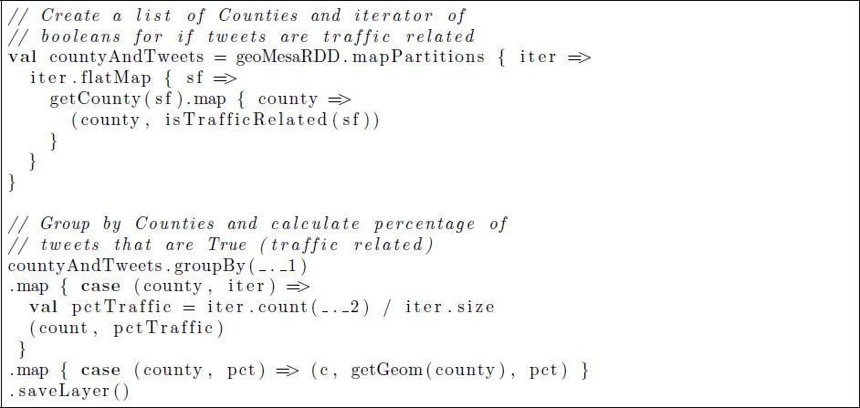 GeoMesa: a distributed architecture for spatio-temporal fusion