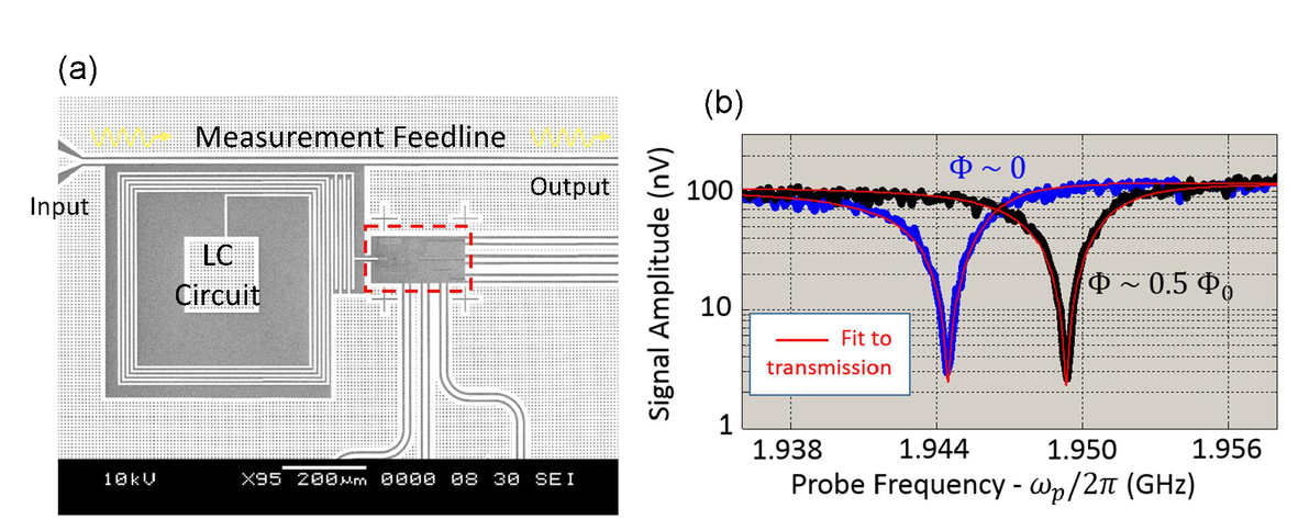 Superconducting circuitry for quantum electromechanical systems