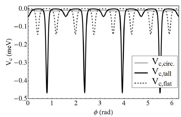 Quantum toroidal moments of nanohelix eigenstates 00079psisdg954495442wpage51g fandeluxe Image collections