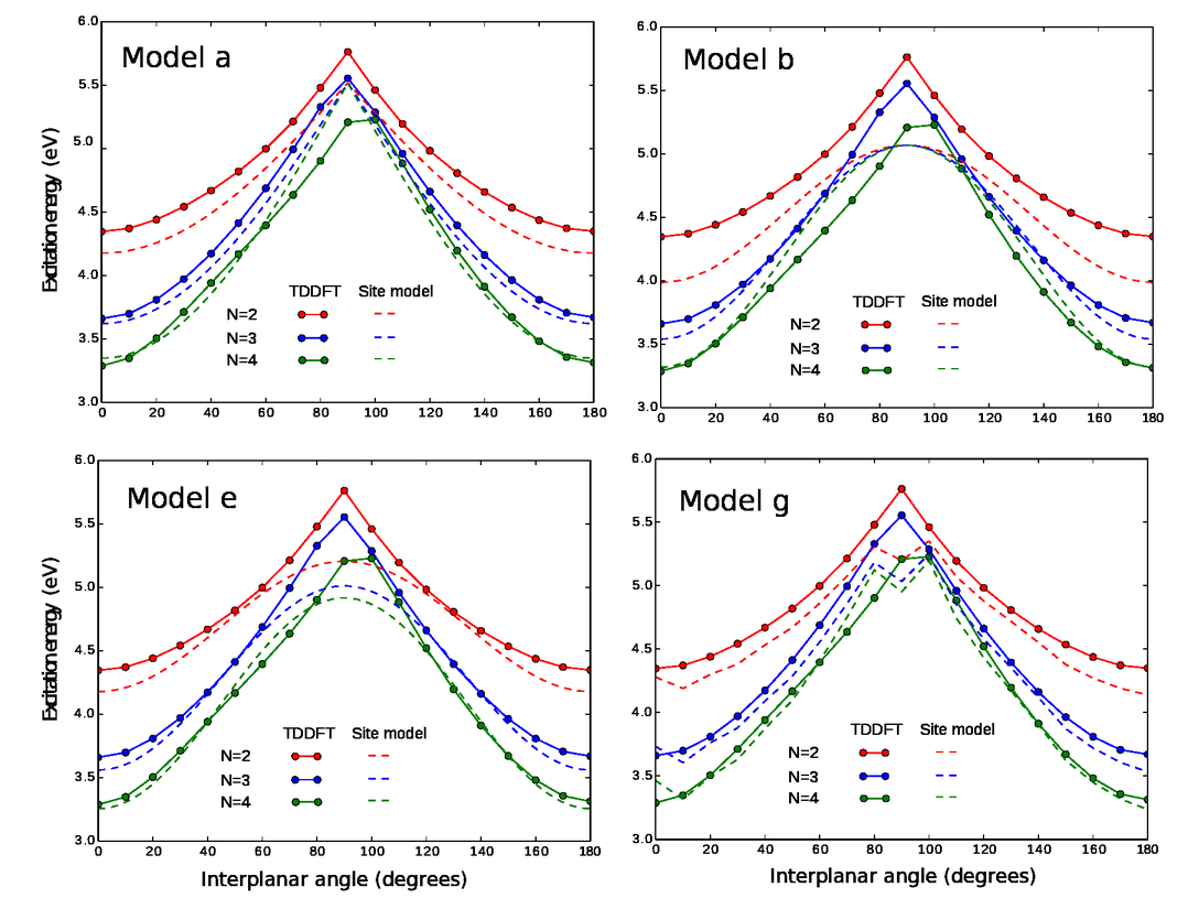 Developing coarse-grained site models for excited electronic states