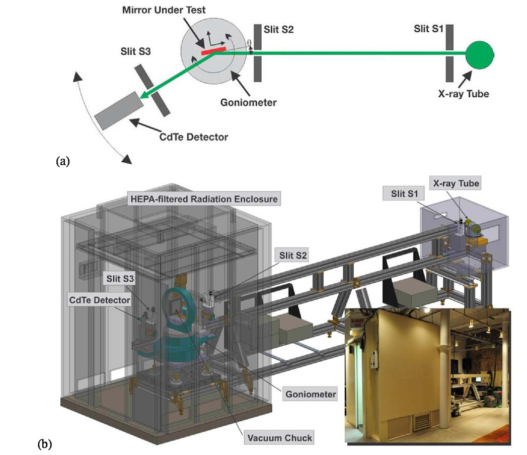 Advancements In Hard X Ray Multilayers For Astronomy Machine Block Diagram Pdf 00044 Psisdg9603 96031c Page 4 1