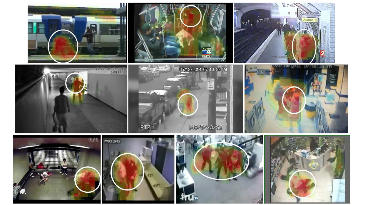 Embedded security system for multi-modal surveillance in a railway