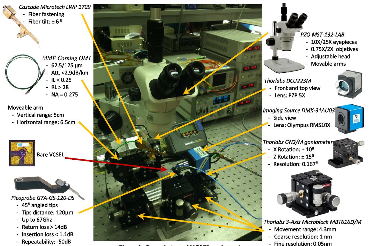 High order modulation of 850nm VCSELs