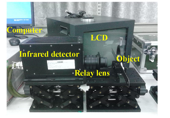 Design of the relay lens for infrared system coupled with imaging