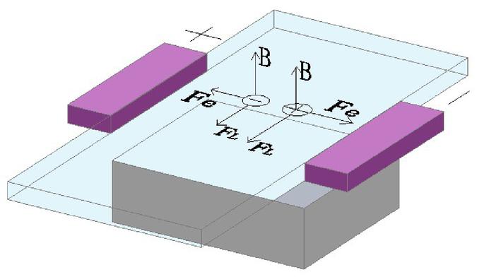 An optofluidic variable optical attenuator based on