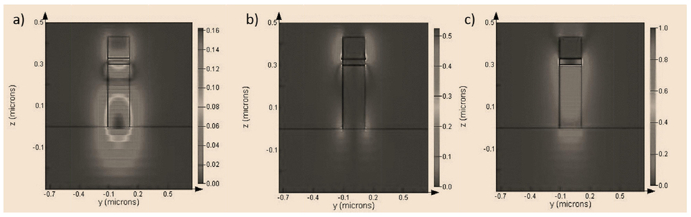 Low power compact hybrid plasmonic double microring electro-optical